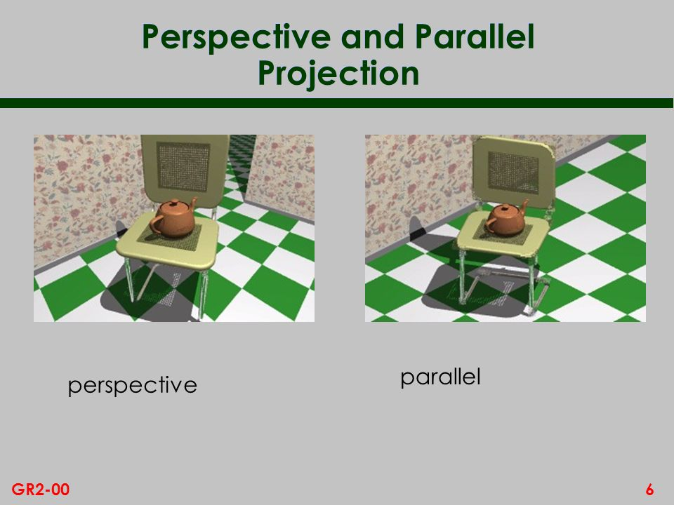Perspective and Parallel Projection