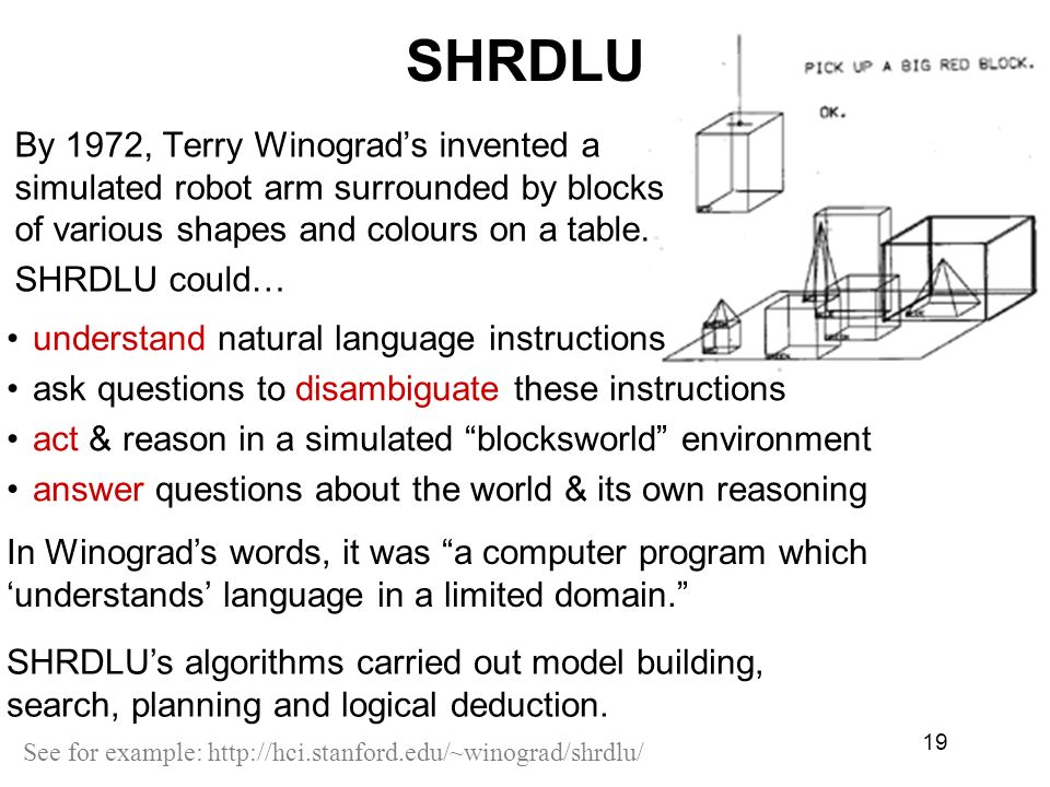 SHRDLU By 1972, Terry Winograd's invented a simulated robot arm surrounded by blocks of various shapes and colours on a table.