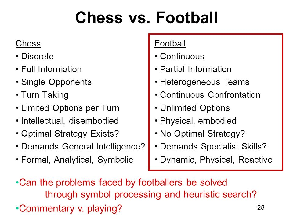 Chess vs. Football Chess. Discrete. Full Information. Single Opponents. Turn Taking. Limited Options per Turn.