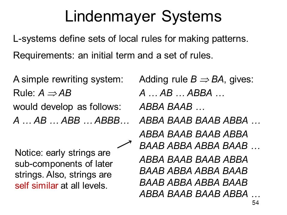 Lindenmayer Systems L-systems define sets of local rules for making patterns. Requirements: an initial term and a set of rules.