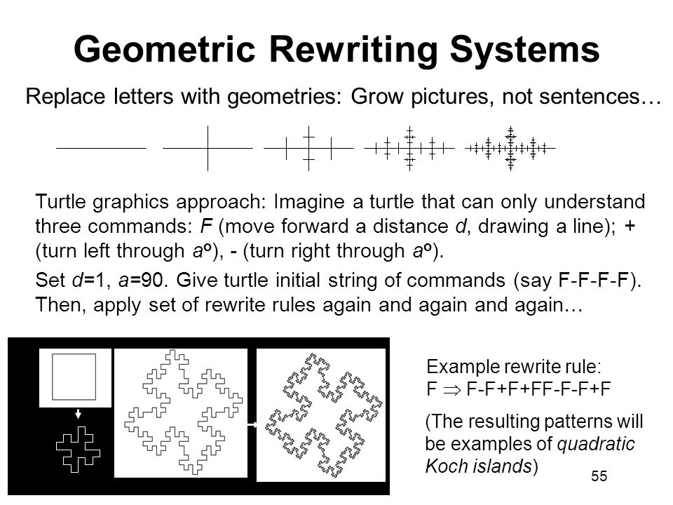 Geometric Rewriting Systems