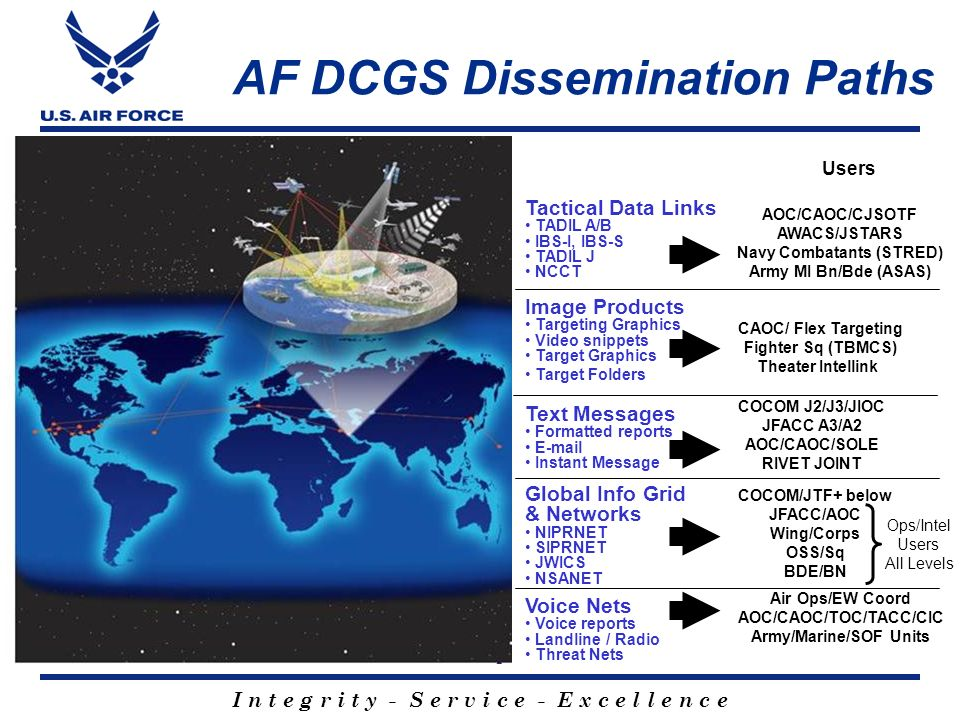 Developing ISR Capabilities for the 21st Century - ppt ...