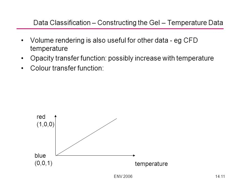Data Classification – Constructing the Gel – Temperature Data