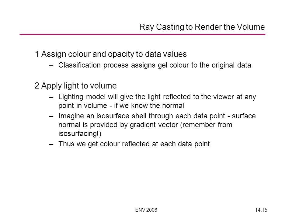 Ray Casting to Render the Volume