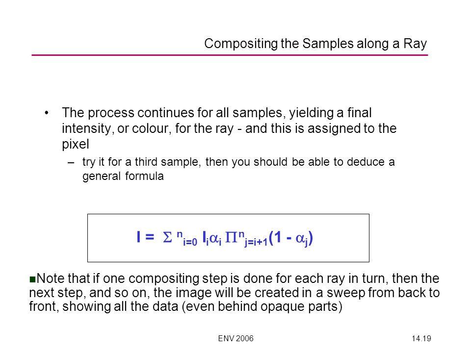 Compositing the Samples along a Ray
