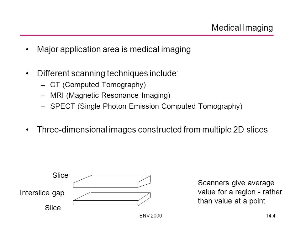 Major application area is medical imaging