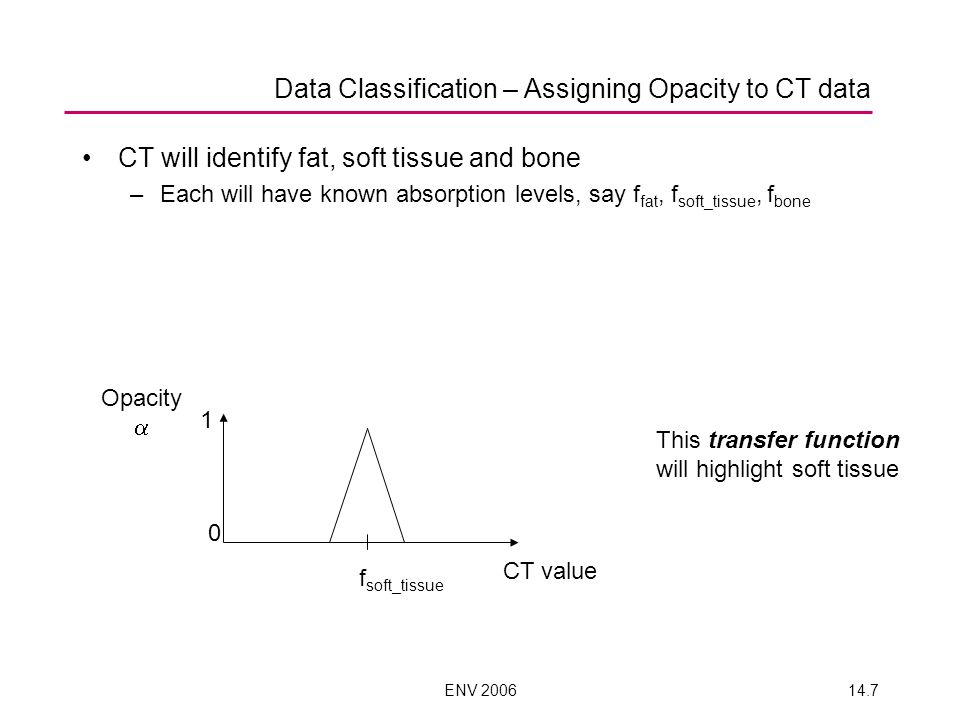 Data Classification – Assigning Opacity to CT data