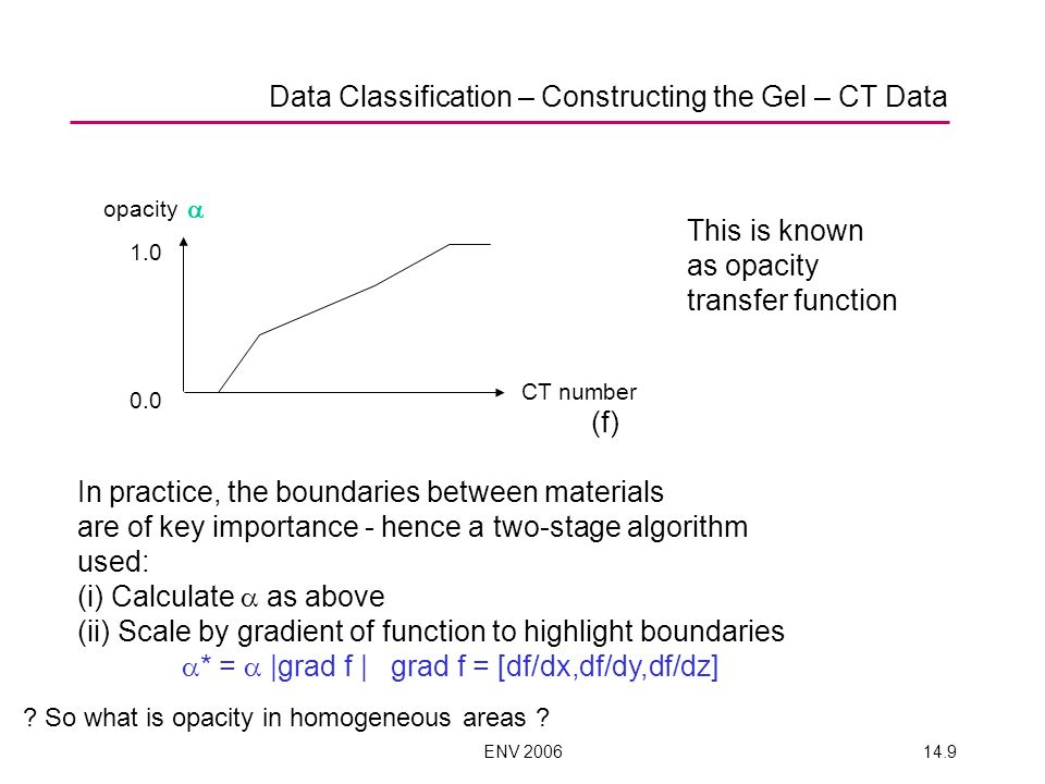 Data Classification – Constructing the Gel – CT Data