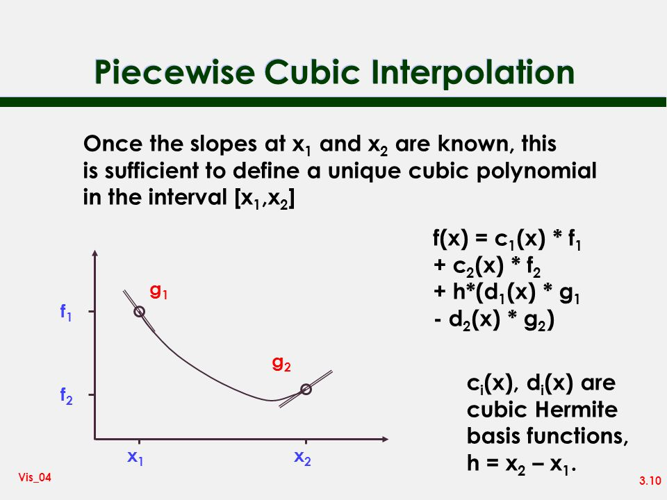 Piecewise Cubic Interpolation