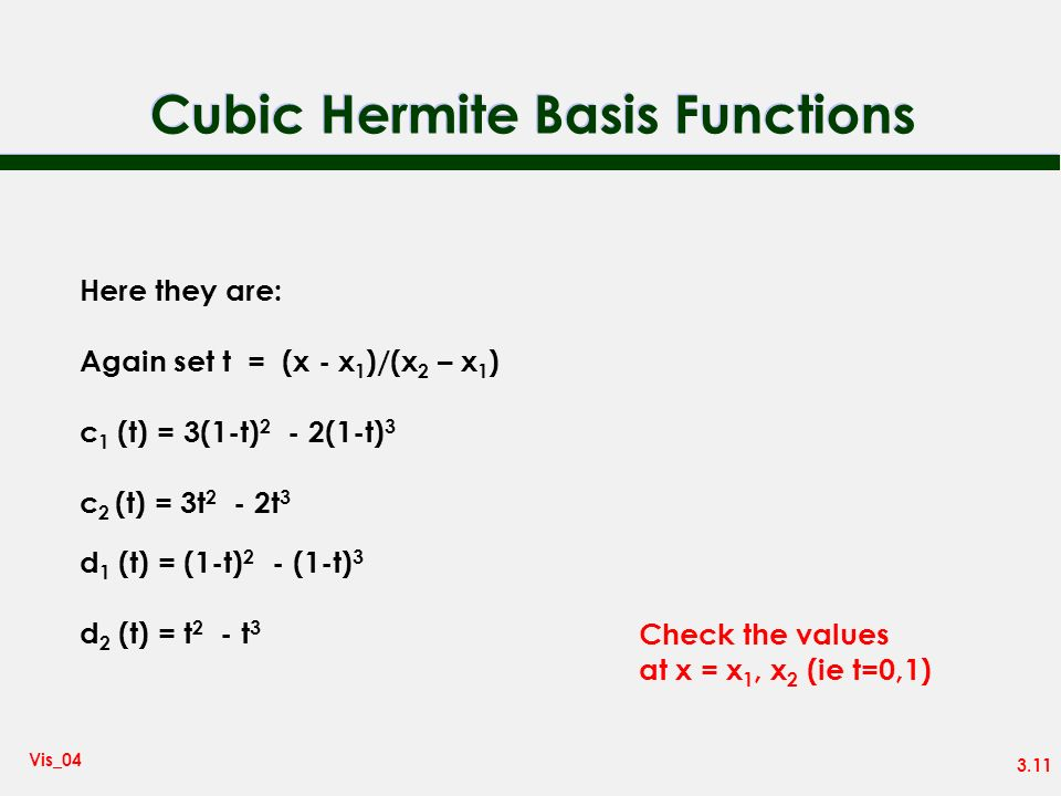 Cubic Hermite Basis Functions