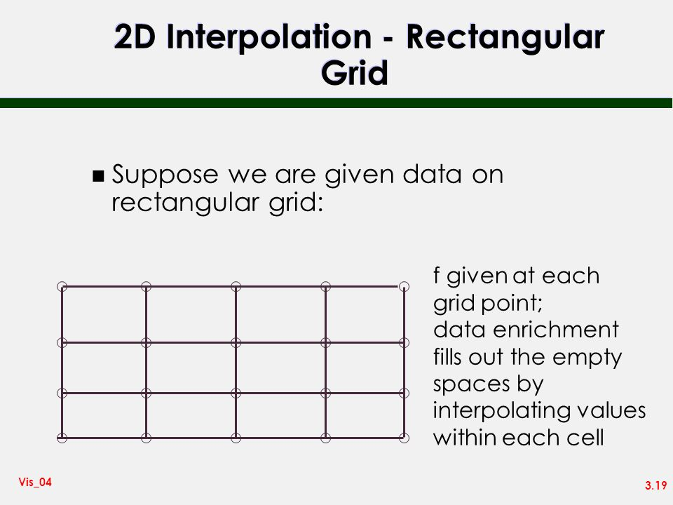 2D Interpolation - Rectangular Grid