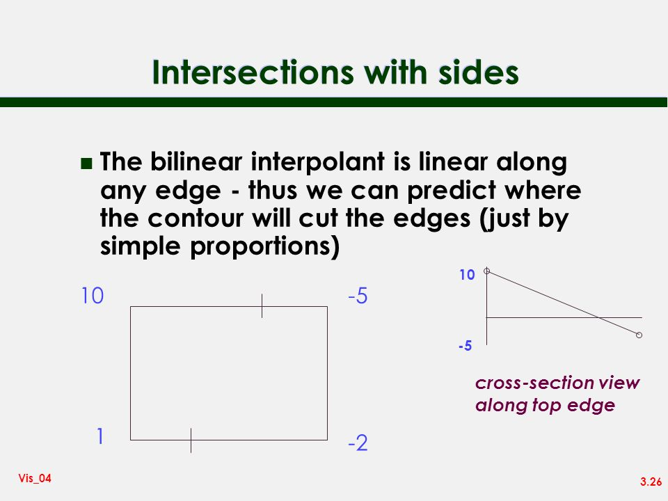 Intersections with sides