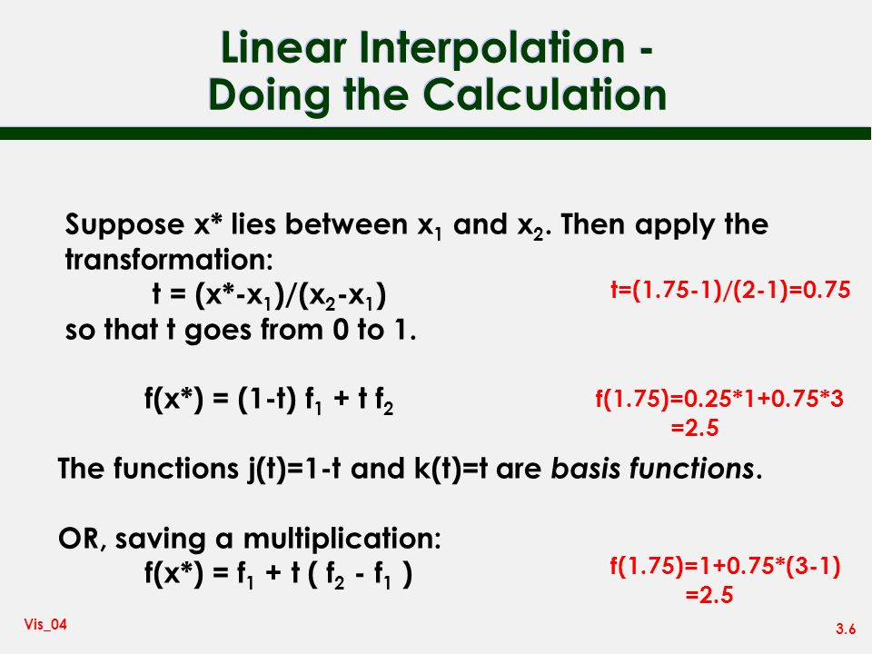 Linear Interpolation - Doing the Calculation
