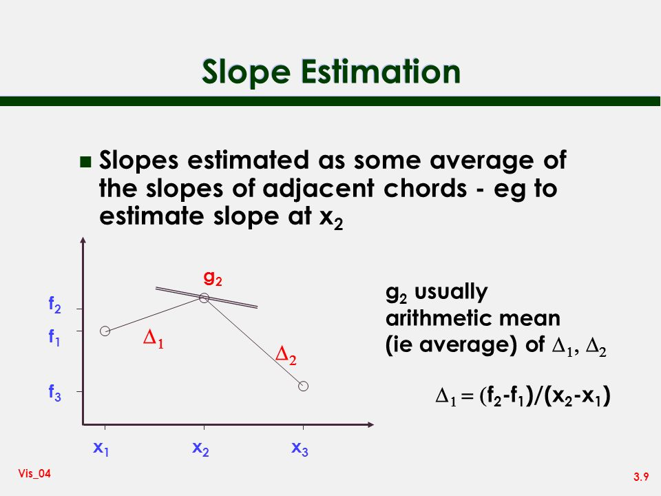 Slope Estimation Slopes estimated as some average of the slopes of adjacent chords - eg to estimate slope at x2.