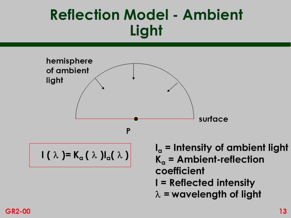 Reflection Model - Ambient Light