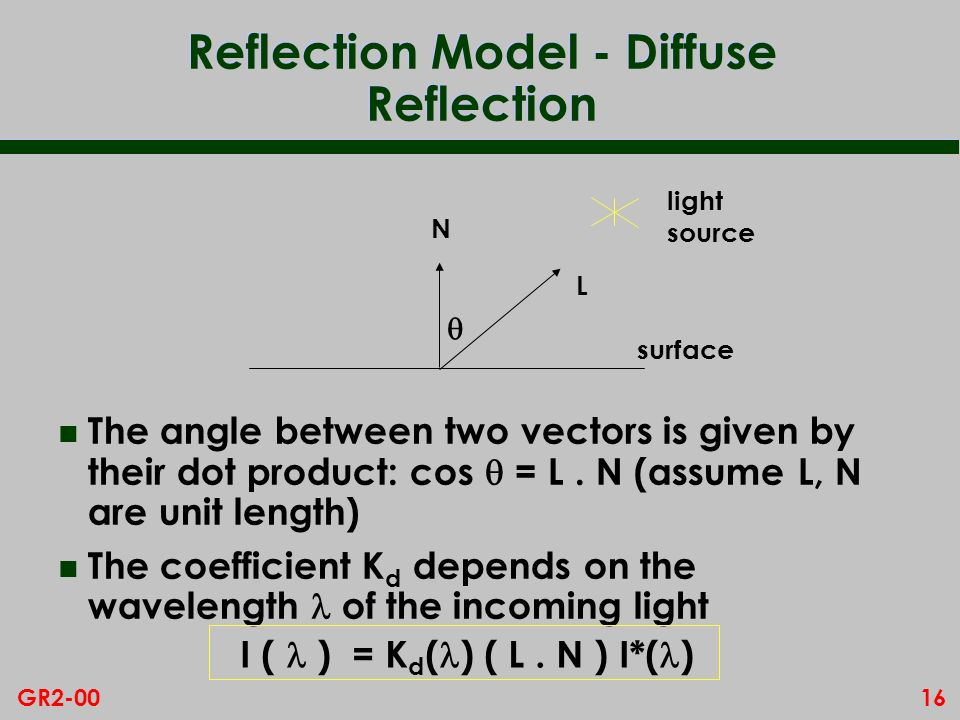 Reflection Model - Diffuse Reflection