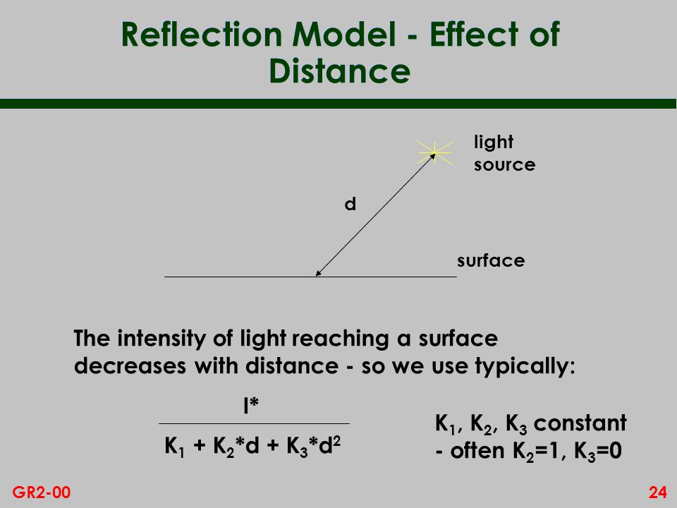 Reflection Model - Effect of Distance