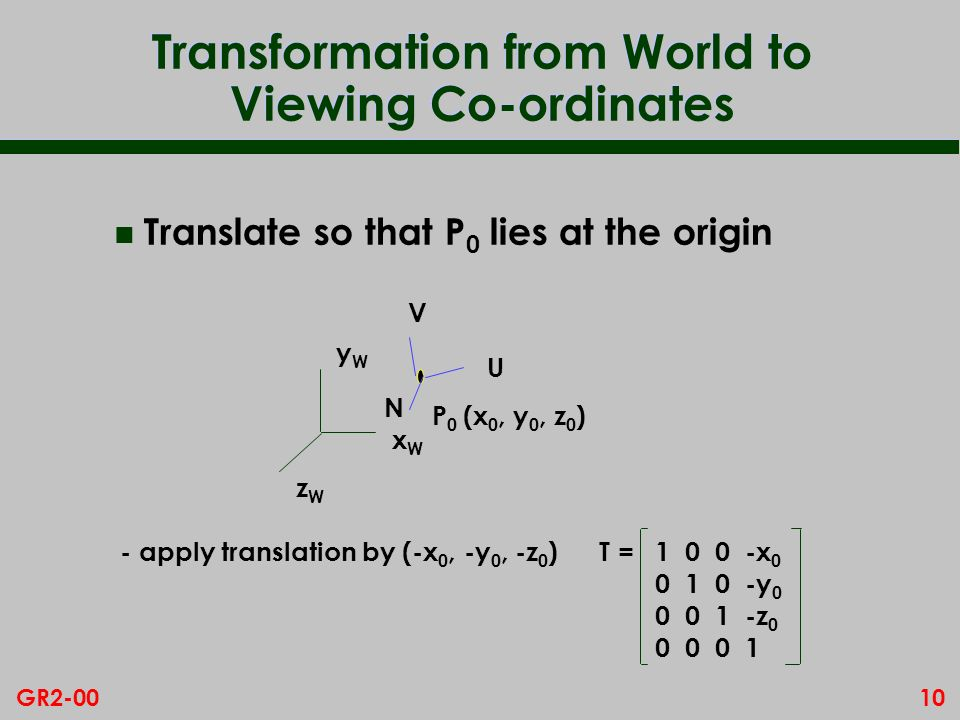 Transformation from World to Viewing Co-ordinates