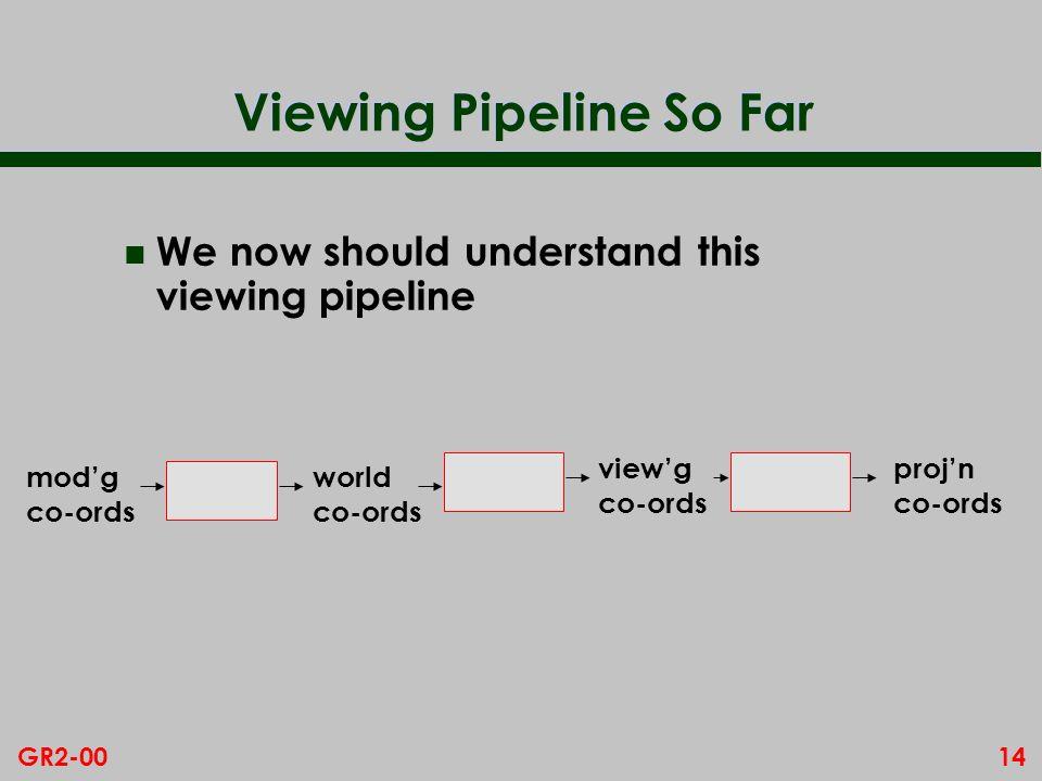 Viewing Pipeline So Far