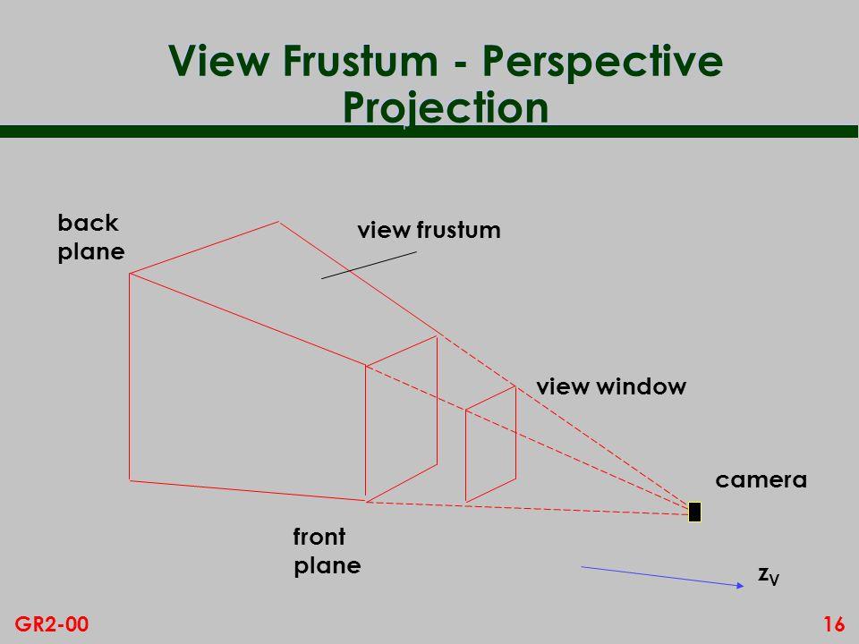 View Frustum - Perspective Projection