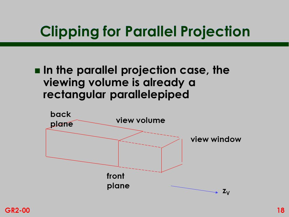 Clipping for Parallel Projection