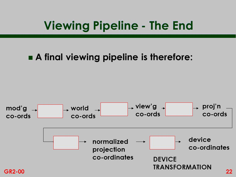 Viewing Pipeline - The End
