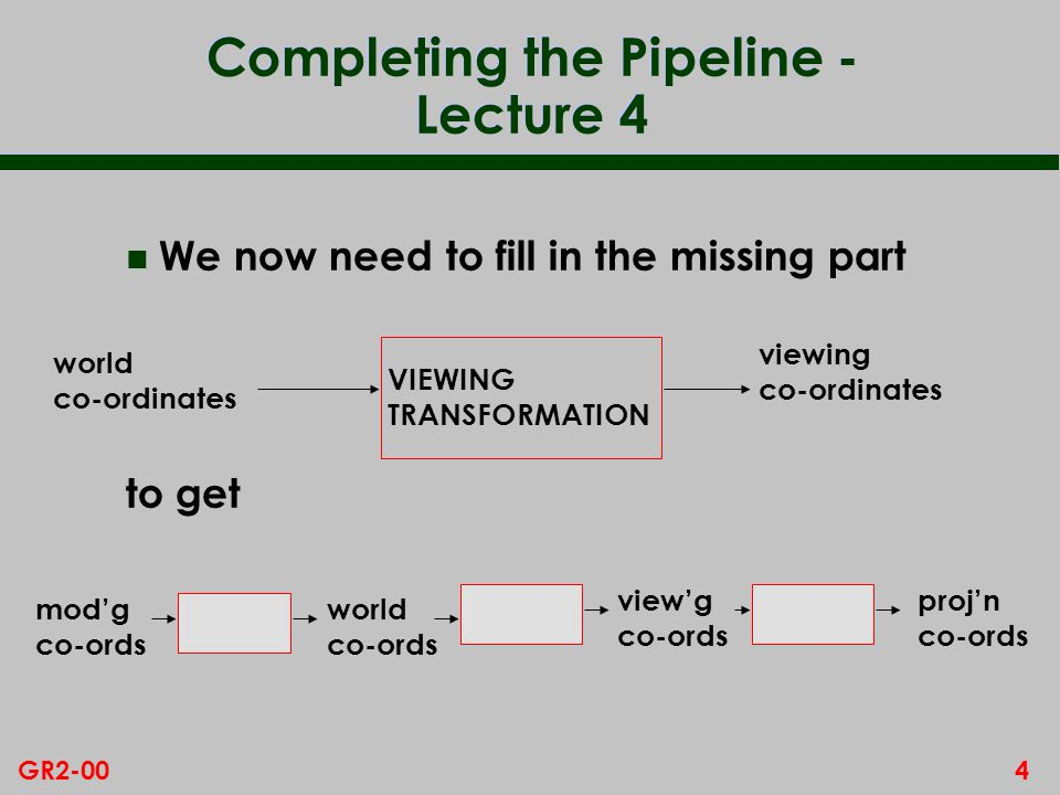 Completing the Pipeline - Lecture 4