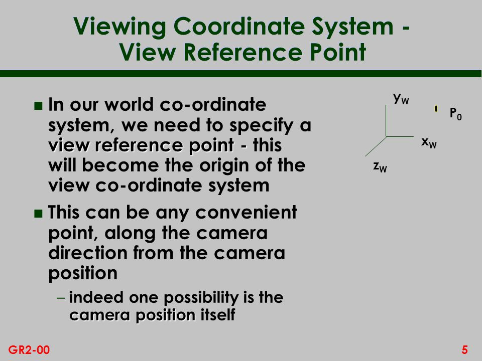 Viewing Coordinate System - View Reference Point