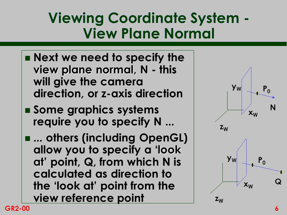 Viewing Coordinate System - View Plane Normal