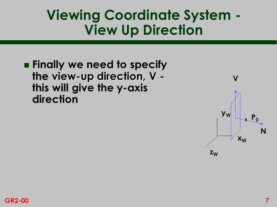 Viewing Coordinate System - View Up Direction