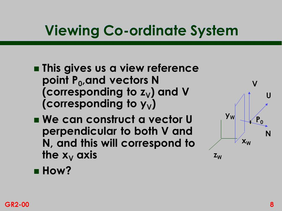 Viewing Co-ordinate System