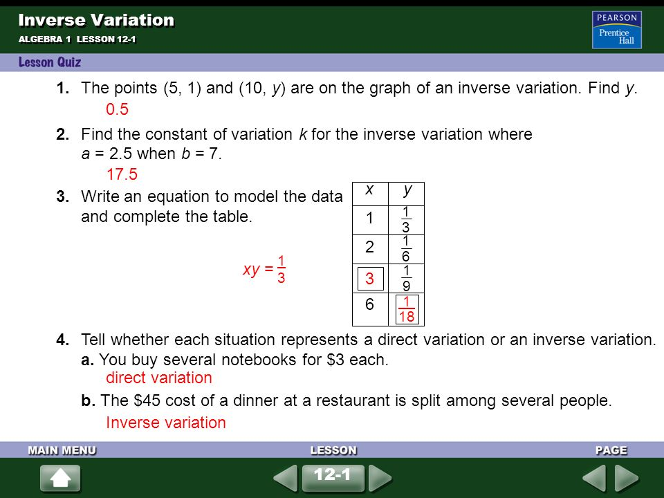 Compound inequalities examples