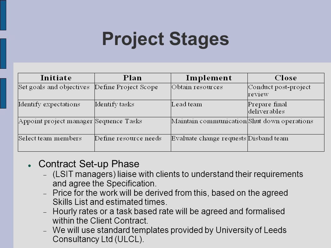 Project Stages Contract Set-up Phase