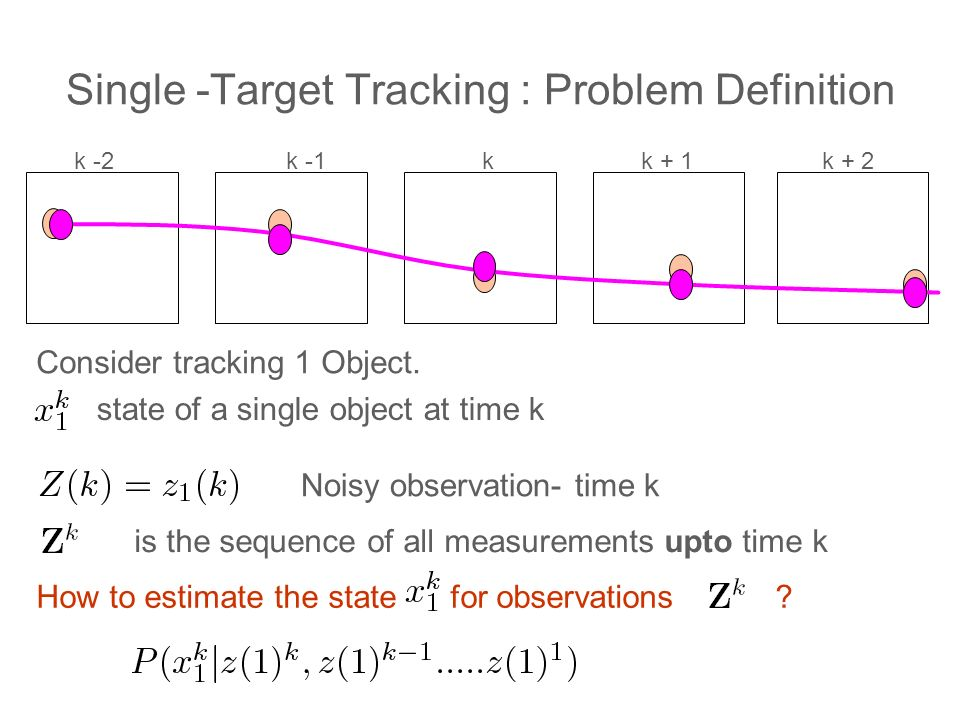 Single -Target Tracking : Problem Definition
