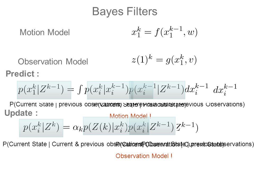 Bayes Filters Motion Model Observation Model Predict : Update :