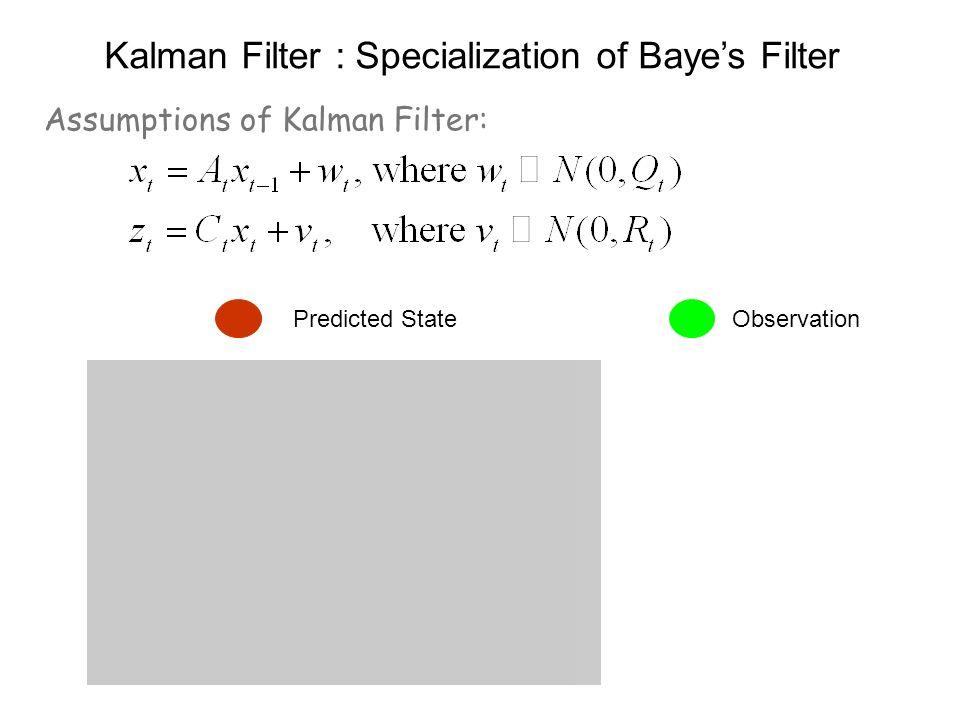 Kalman Filter : Specialization of Baye's Filter