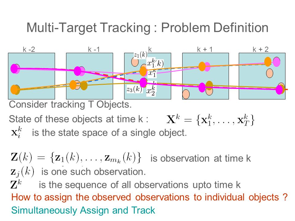 Multi-Target Tracking : Problem Definition