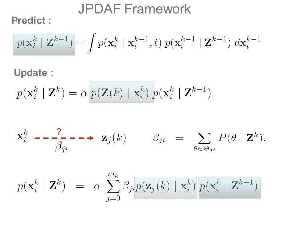JPDAF Framework Predict : Update :