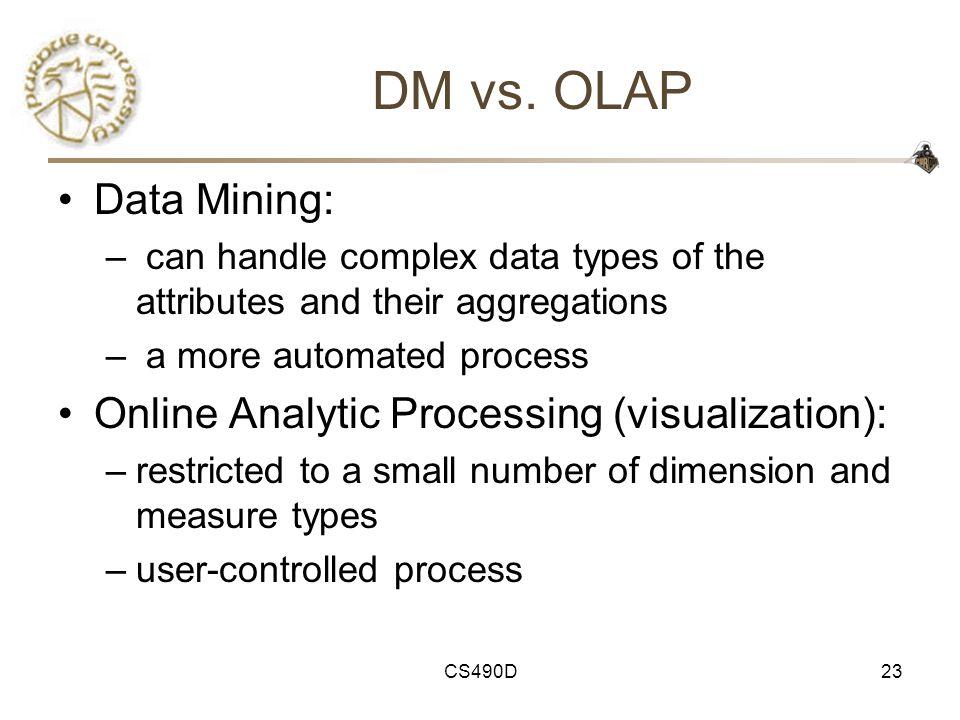 DM vs. OLAP Data Mining: Online Analytic Processing (visualization):