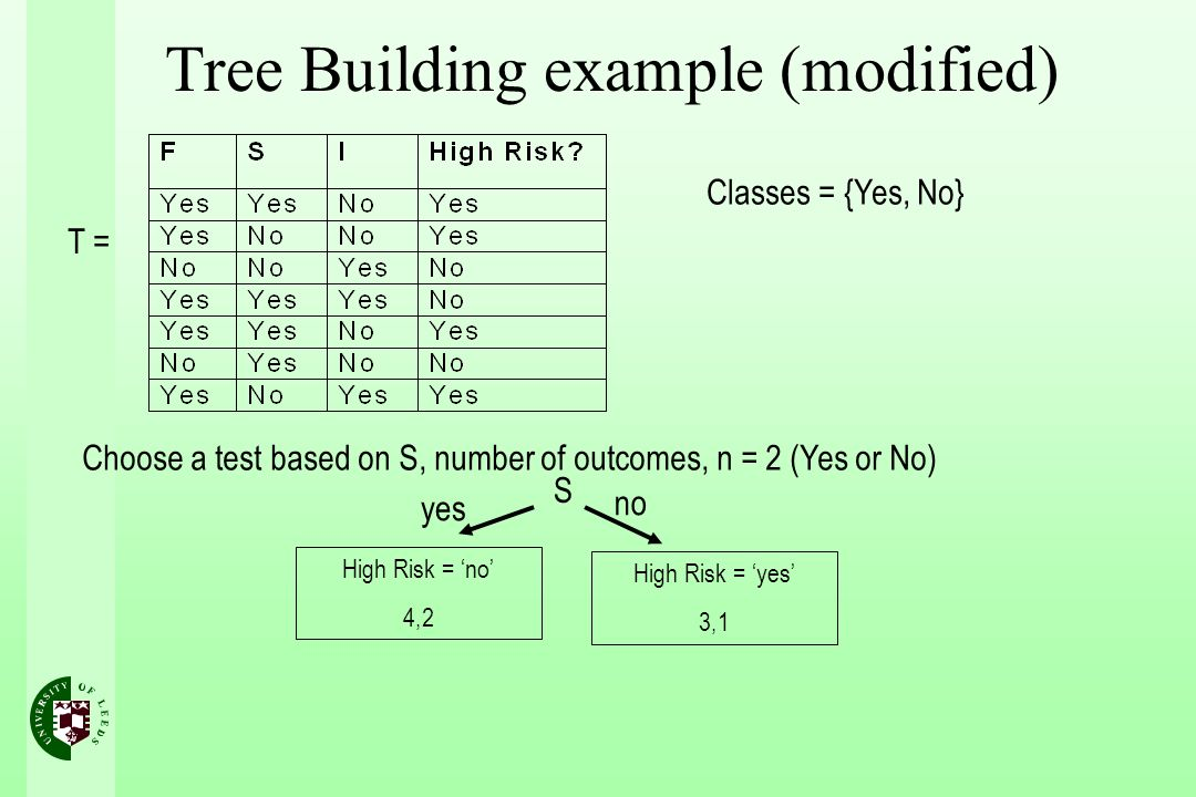 Tree Building example (modified)