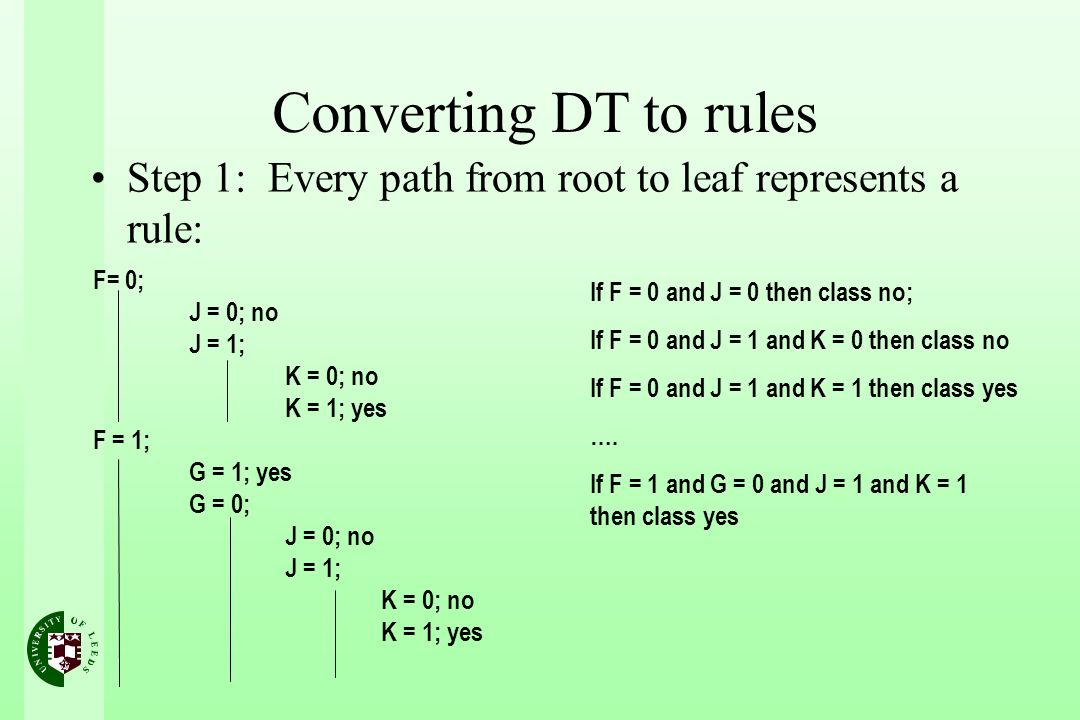 Converting DT to rules Step 1: Every path from root to leaf represents a rule: F= 0; J = 0; no. J = 1;