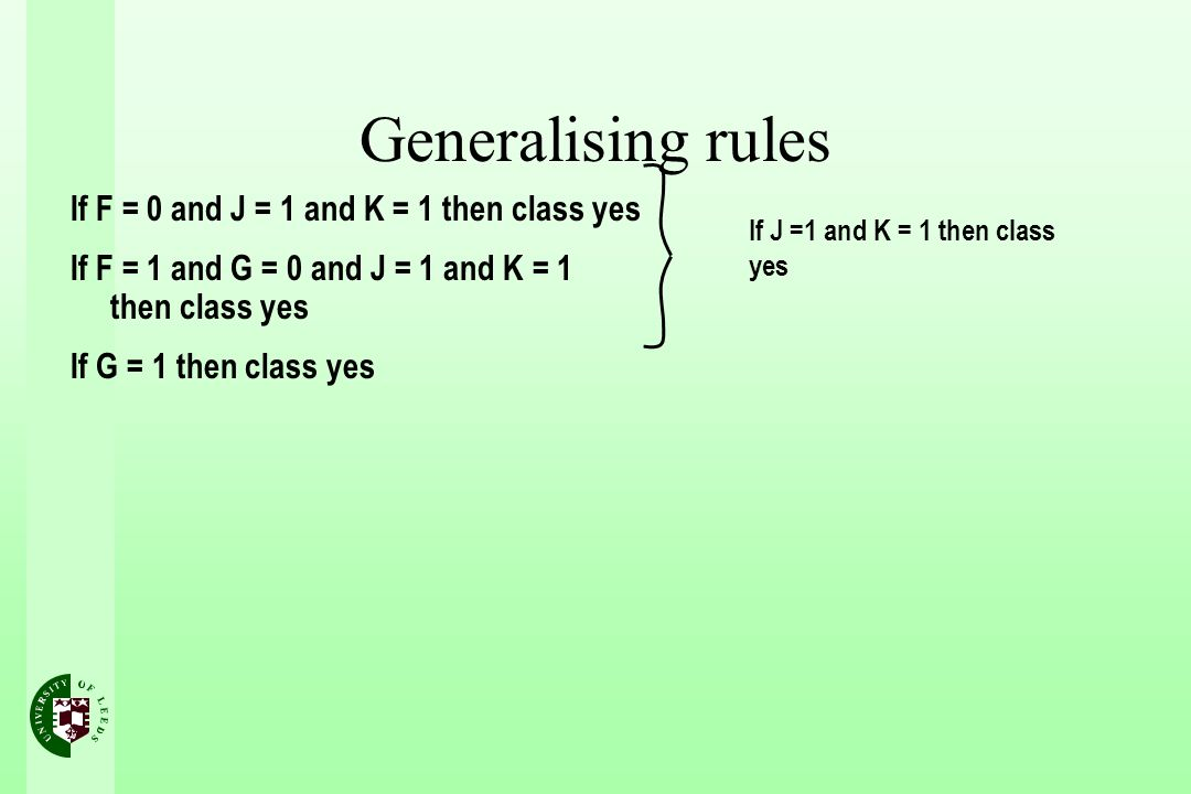 Generalising rules If F = 0 and J = 1 and K = 1 then class yes