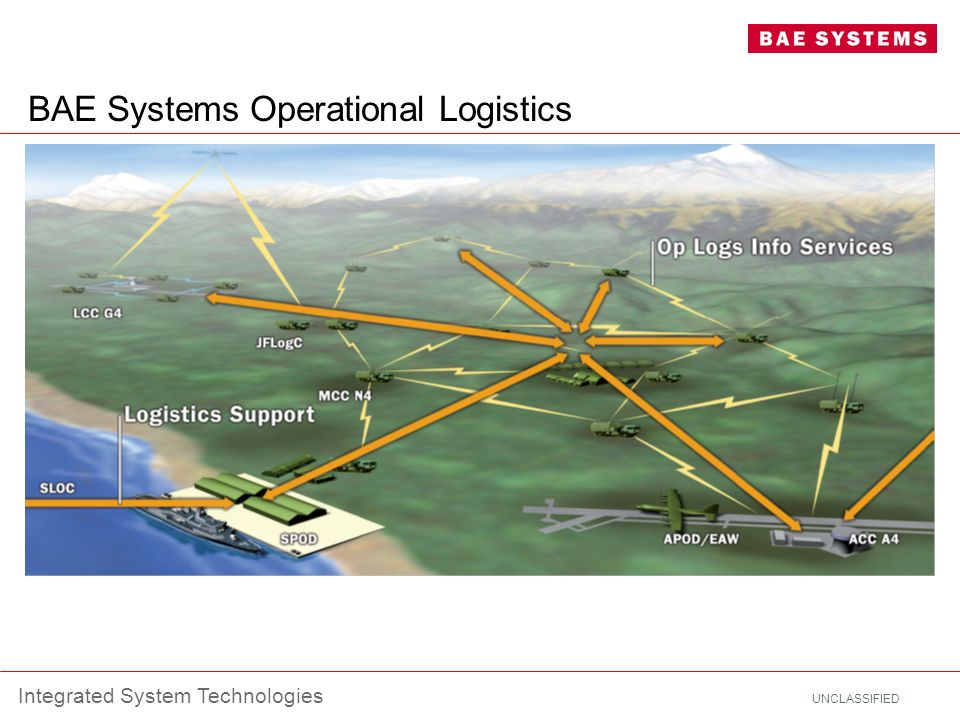 BAE Systems Operational Logistics
