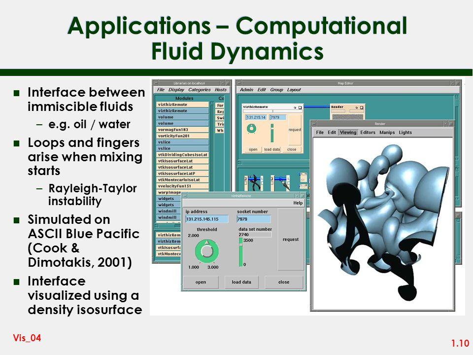 Applications – Computational Fluid Dynamics