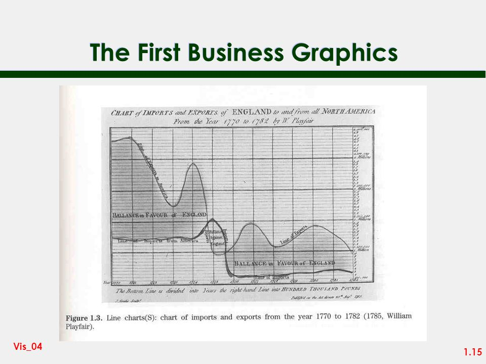 The First Business Graphics