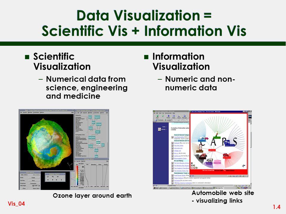 Data Visualization = Scientific Vis + Information Vis