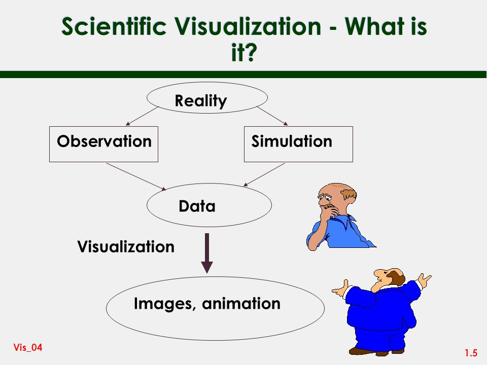 Scientific Visualization - What is it