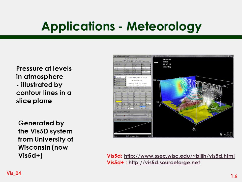 Applications - Meteorology