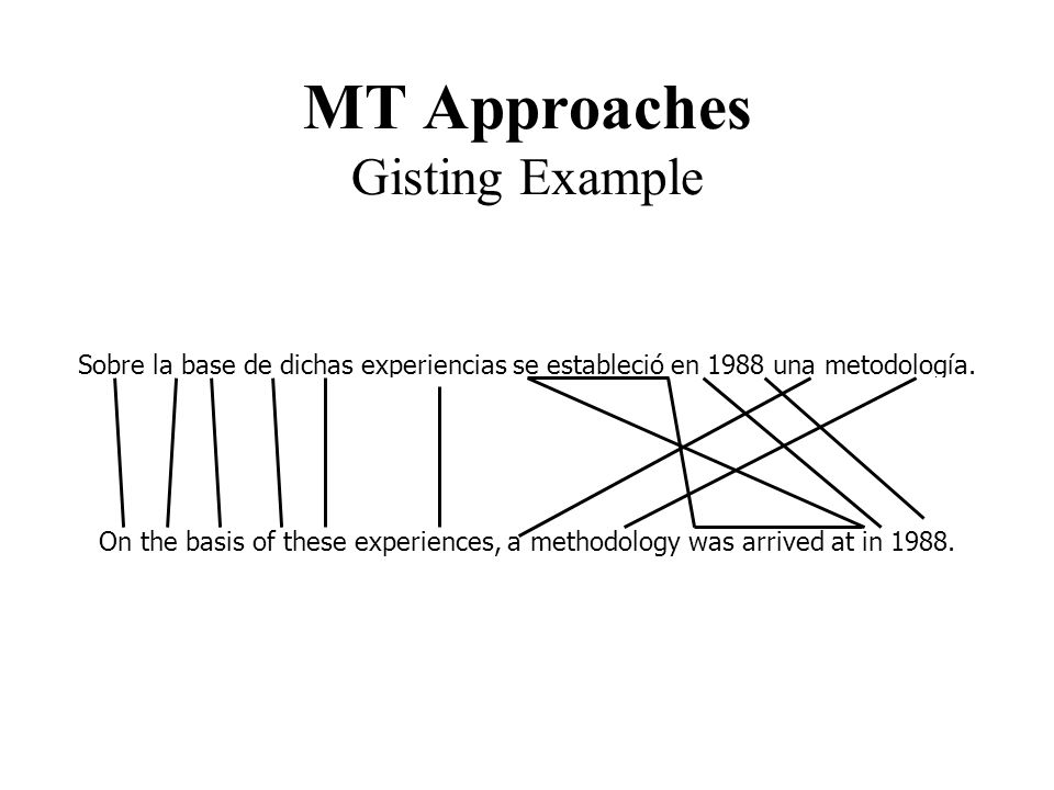 MT Approaches Gisting Example
