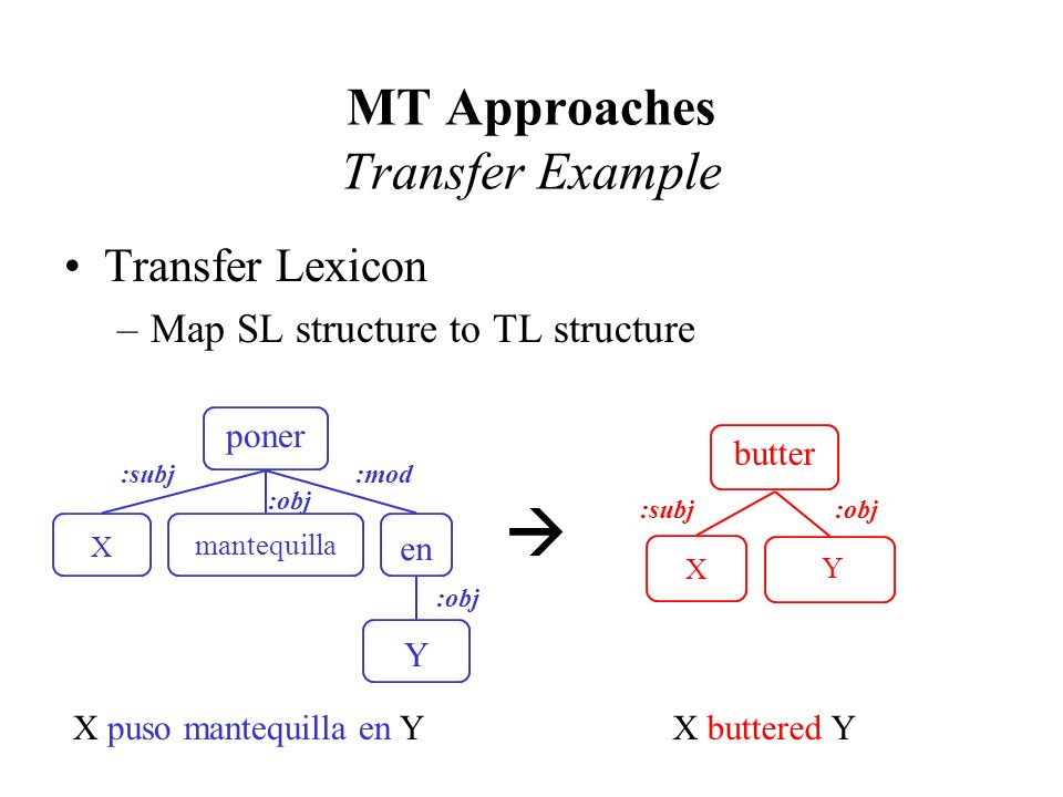 MT Approaches Transfer Example